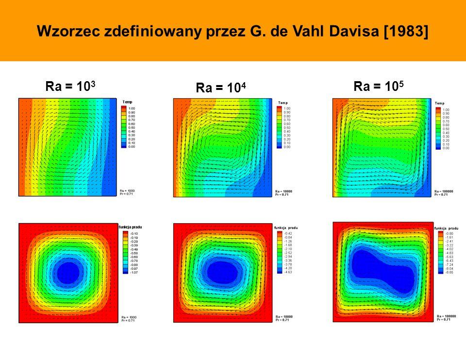 Wzorzec zdefiniowany przez G. de Vahl Davisa [1983]